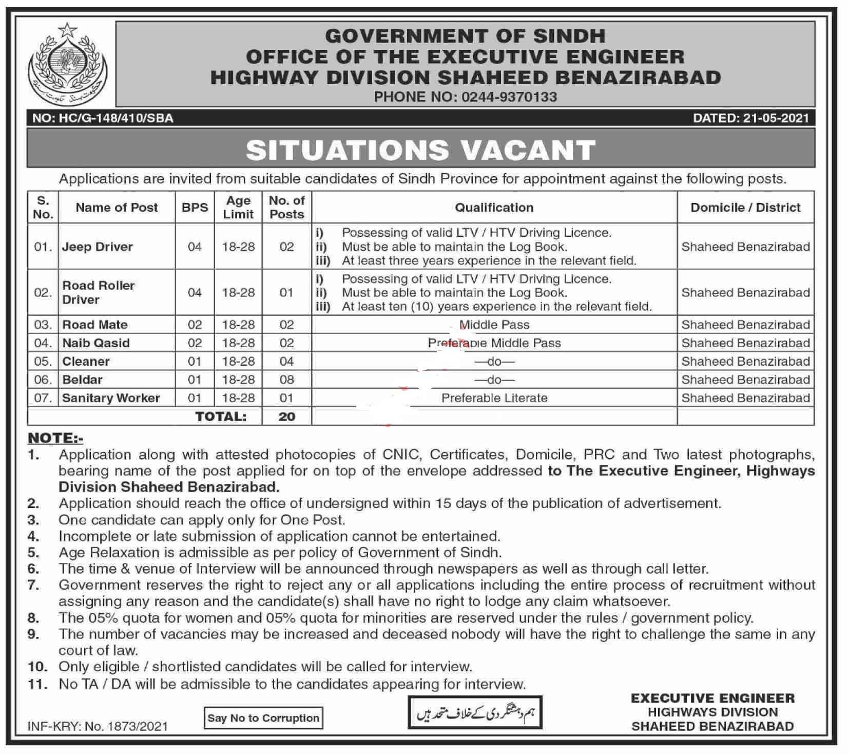 Provincial Highway Division Human Resource Posts Nawabshah 2021