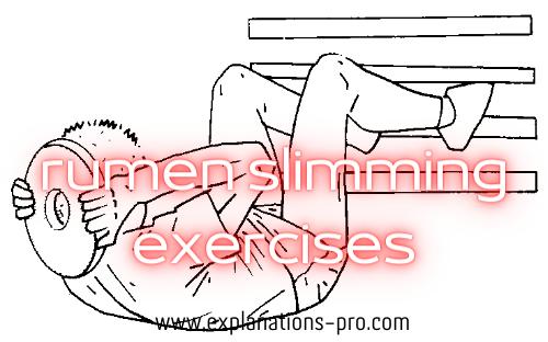 rumen slimming exercises