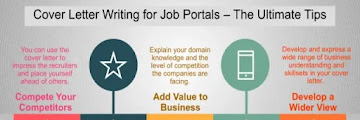 Cover Letter Writing for Job Portals