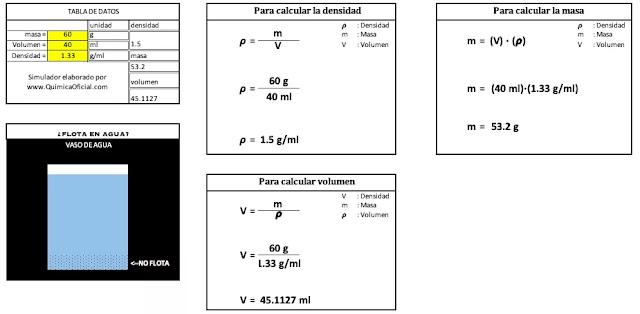 Calculadora de densidad