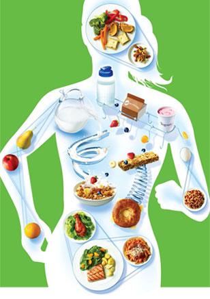 http://davidjernigan.blogspot.com/2010/12/alkaline-brain-dietary-concerns-in-lyme.html