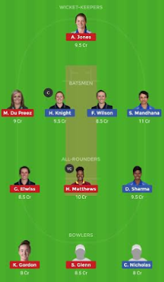 WS vs LL dream 11 team | LL vs WS