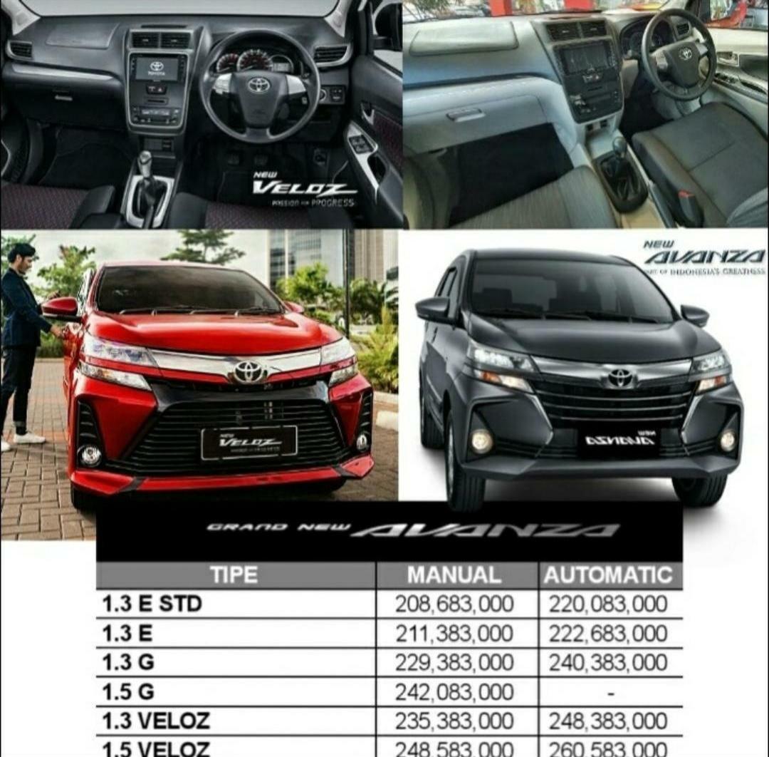 Harga mobil tersebut memiliki selisih yang cukup. Harga Toyota Avanza Veloz Terbaru 2020 di Surabaya, Jawa Timur   Promo Dealer Toyota Mobil Baru ...
