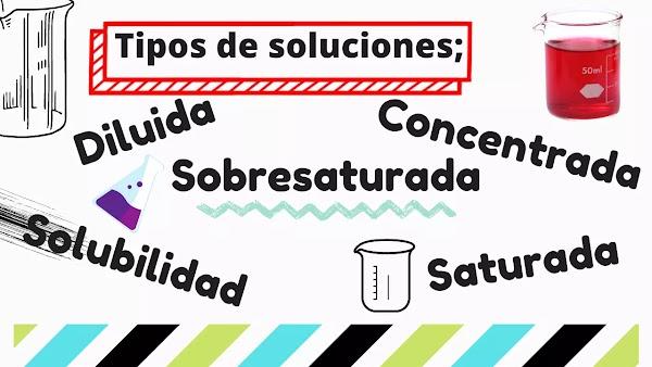 ▷ Clasificación de soluciones: Diluida, Concentrada, Saturada y Sobresaturada
