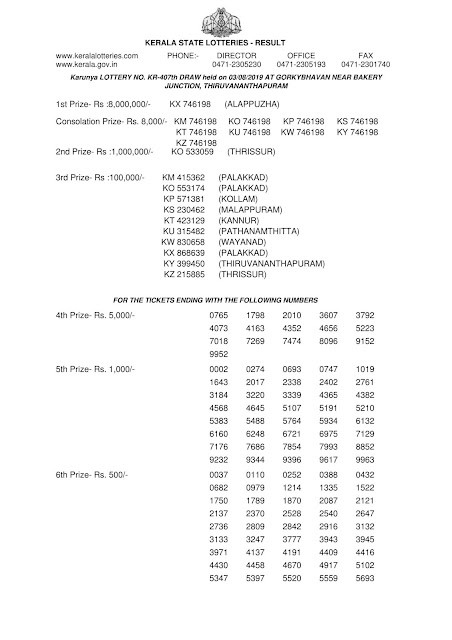 Kerala Lottery official result Karunya KR-407 published on 03.08.2019 - part 01