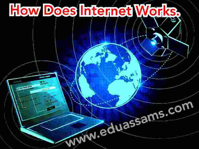 How does the Internet work,Essay on Internet,Internet essay,What is Internet and how it works?,working of internet in short,what is internet,How does the Internet work step by step?,Essay,