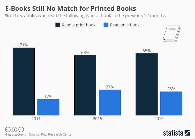 Angin Segar Buku Digital