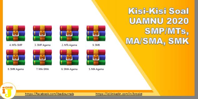Kisi-Kisi Soal UAMNU 2020 SMP/MTs, MA/SMA, SMK