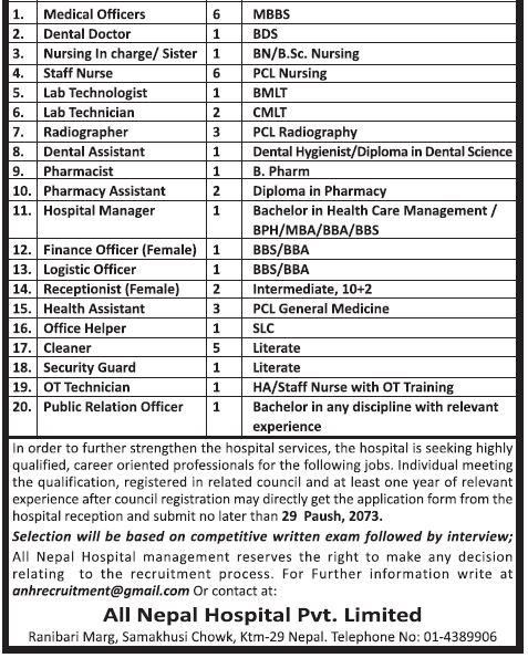 Multiple Jobs at All Nepal Hospital