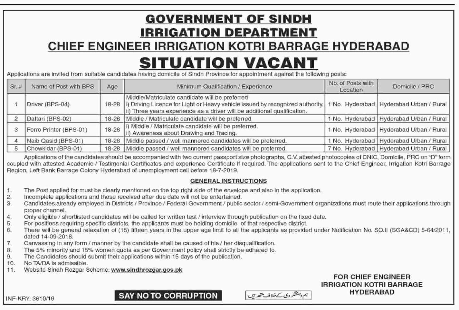 Advertisements for Irrigation Department Sindh Jobs