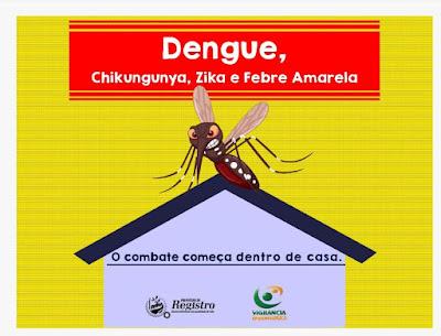 341 casos confirmados de Dengue em Registro-SP