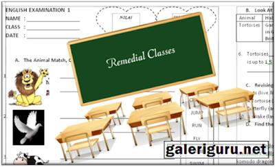 Contoh Soal Remedial Bahasa Inggris SMP Dan SMA
