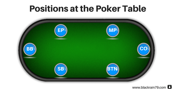 Texas holdem starting hands cheat sheet