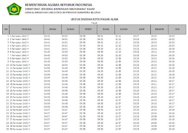Jadwal Imsakiyah Ramadhan 1442 H Kota Pagar Alam, Provinsi Sumatera Selatan