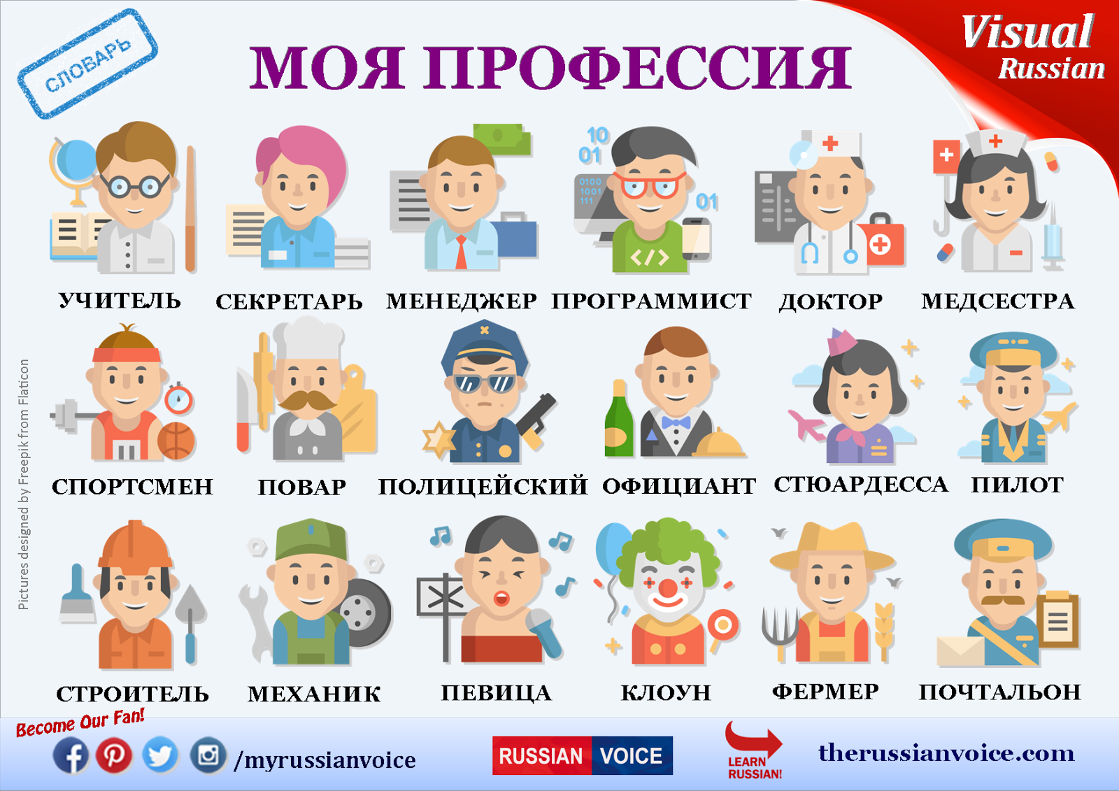 Russian Learning Materials For Beginners Russian Voice