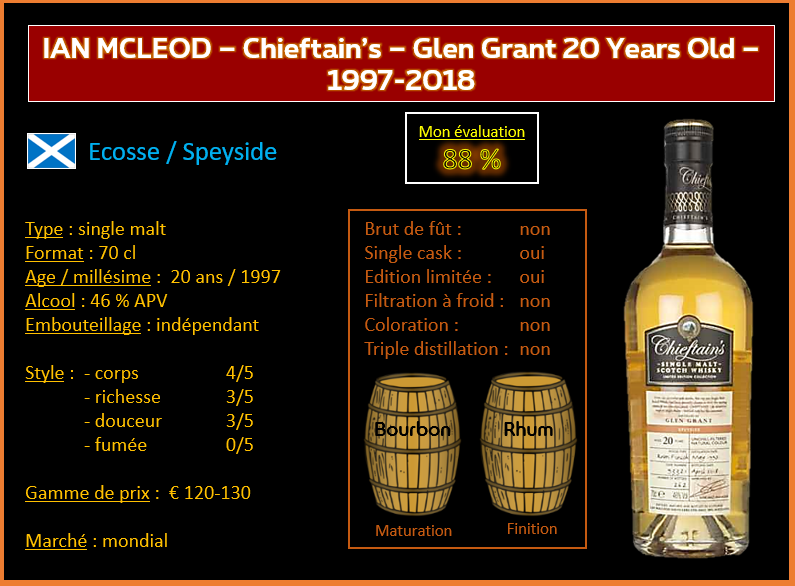 Review #762 : Ian McLeod - Chieftain's – Glen Grant 20 Years Old – 1997-2018