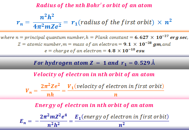 Radius, velocity, and energy in Bohr's model for the hydrogen atom