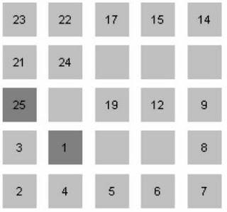 Knight Puzzle On Empty Room Escape