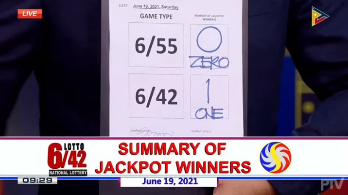 Lone bettor wins over Php 15-M Lotto 6/42 jackpot