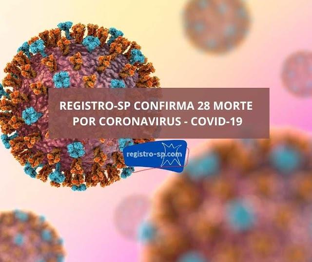 Registro-SP confirma 28 morte por Coronavirus - Covid-19