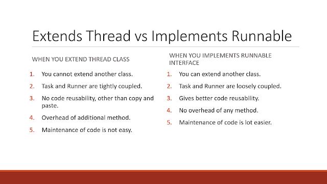 3 ways to create thread in java