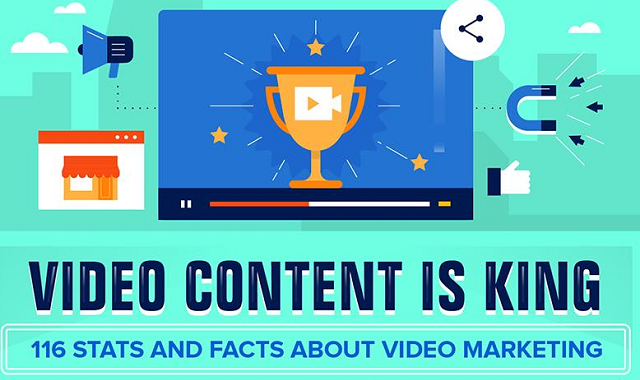 Video Marketing Statistics and Techniques for Businesses