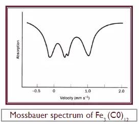 Mossbauer spectrum of Fe3 (C0)12