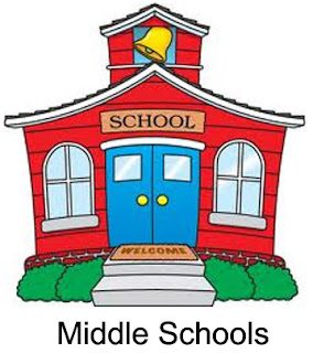 List of Middle Schools in USA