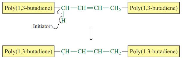 Alih-alih bereaksi dengan stirena, inisiator radikal bebas mengabstraksi hidrogen alilik dari poli (1,3-butadiena).