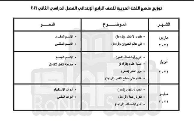 توزيع منهج اللغة العربية للمرحلتين الابتدائية والاعدادية