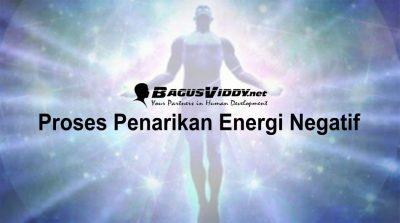 Proses menarik dan membersihkan Energi Negatif dalam tubuh Manusia