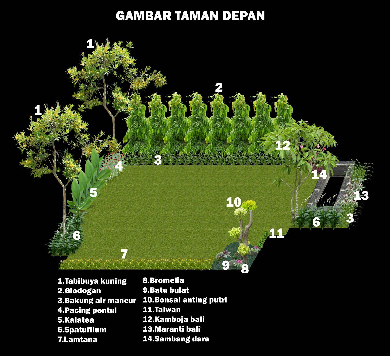 Tukang Taman Murah Jasa Pembuatan Desain Taman Gambar Taman