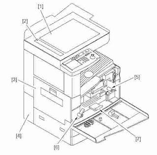 Canon iR3300/iR2800/iR2200 Service Manual