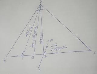 त्रिभुज की माध्यिका , शीर्षलंब , कोण समद्विभाजक तथा लंब समद्विभाजक में अंतर