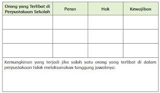 Orang yang Terlibat di Perpustakaan Sekolah www.simplenews.me