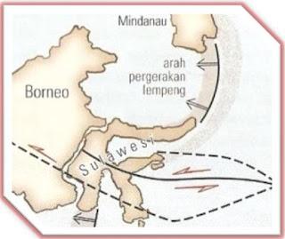 Skema terbentuknya Pulau Sulawesi