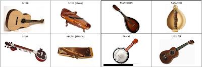 Jenis Alat Musik Tradisional Indonesia Berdasarkan Cara Memainkannya Jenis Alat Musik Tradisional Indonesia Berdasarkan Cara Memainkannya