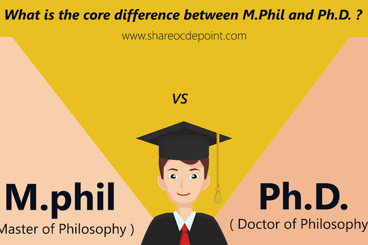 What is the core difference between M.Phil and PhD ?