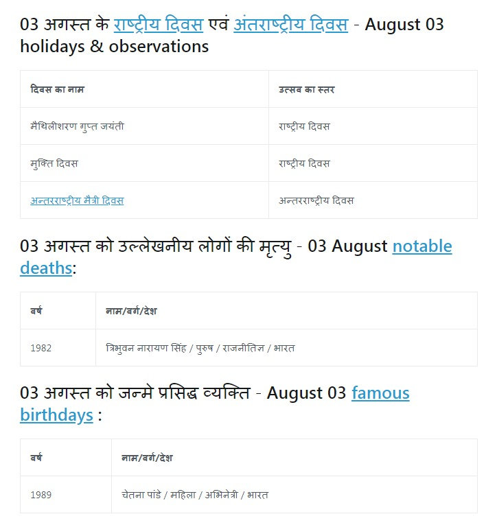 History of 03 August