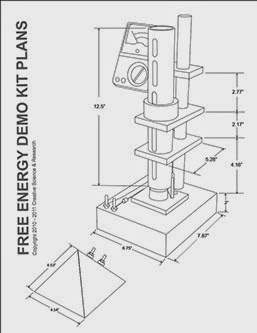 Free Energy Projects & Inventions