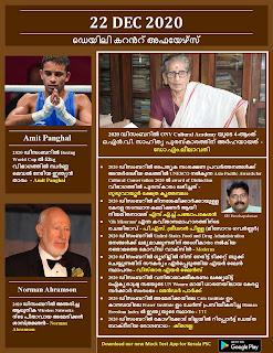 Daily Malayalam Current Affairs 22 Dec 2020