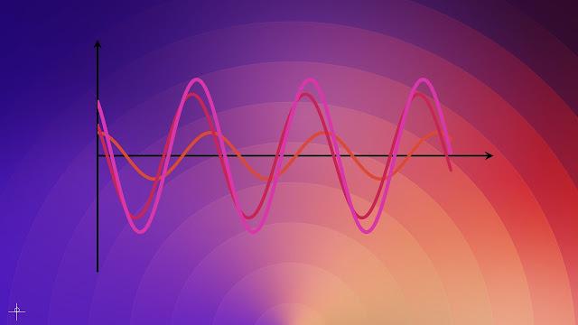 tracnghiem online bài tập vật lý 12: Tổng hợp dao động điều hòa
