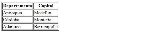 Usar tablas en html fácil