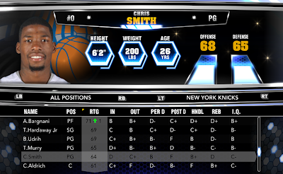 Roster NBA 2K14 Update