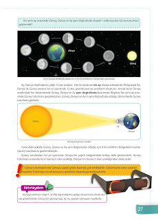 6. Sınıf Fen Bilimleri Ders Kitabı Cevapları Sevgi Yayınları Sayfa 27