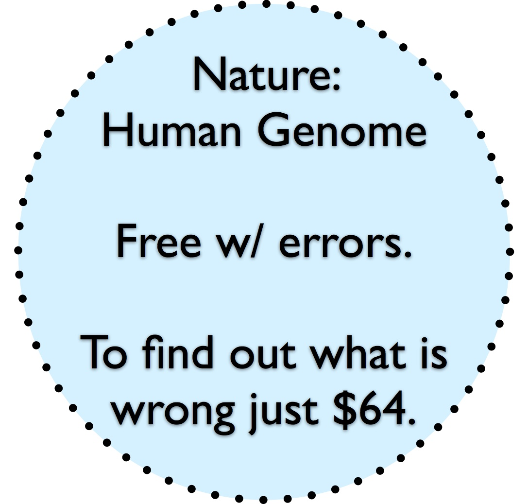 human genomes essay Human genome project a genome is defined as the complete collection of an organisms genetic material the human genome is composed of about 50,000 to 100,000 genes located on 23 pairs of chromosomes in a human cell.