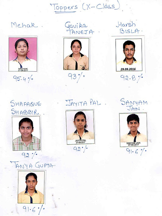 Congratulations Toppers - Vandana International Sr. Sec. School