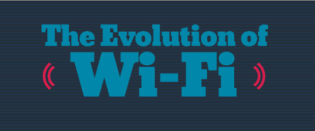 The Wi-Fi Evolution  #Infographic