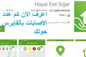 Hayat Eve Sığar تطبيق جديد يتيح لك معرفة عدد الاصابات حولك بفايرس كورونا