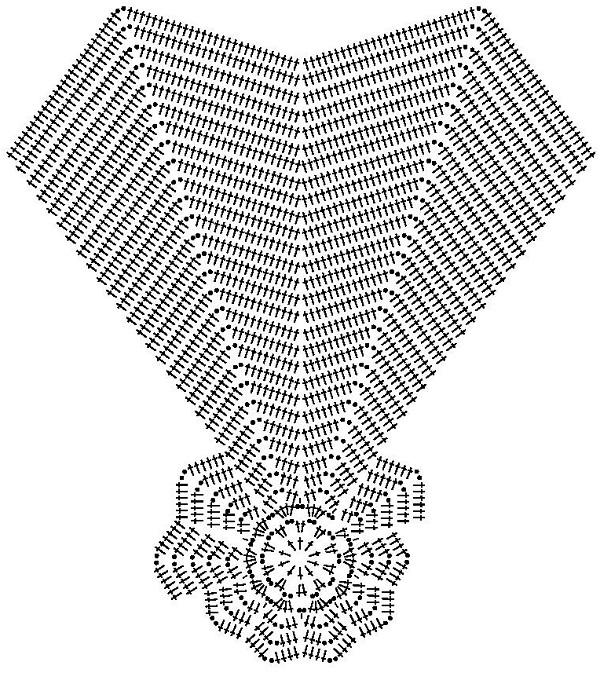shema-vyazaniya
